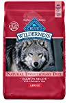 Blue Buffalo Wilderness Grain Free Dry Dog Food Salmon Recipe