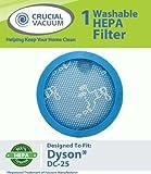 Dyson DC25 Lifetime Washable & Reusable HEPA Vacuum Cleaner Filter, Replaces Dyson Vacuum Part # 914790-01