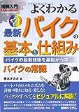 図解入門 よくわかる最新バイクの基本と仕組み (How‐nual Visual Guide Book)