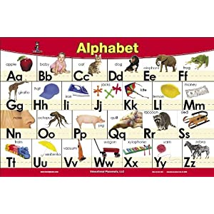 Alphabet Placemat By Brainymats