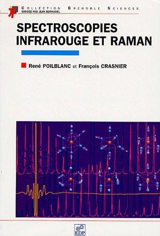 Spectroscopies infrarouge et Raman en ligne
