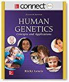 Connect 1-Semester Access Card for Human Genetics