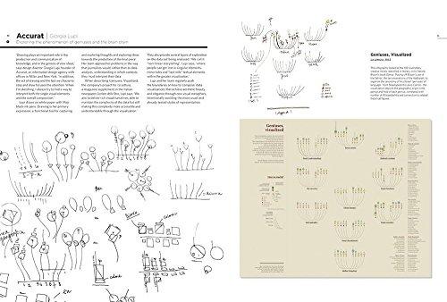 Infographic design sketchbook