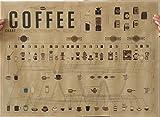 ビンテージ風 カフェの 装飾に コーヒー coffee 相関図風 ポスター 71×51.5cm