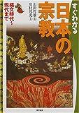すぐわかる日本の宗教―縄文時代‐現代まで