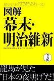 図解 幕末・明治維新 (歴史がおもしろいシリーズ!)