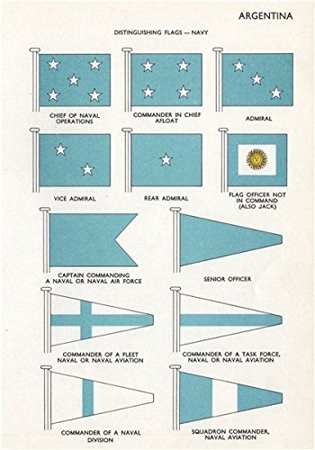 Argentina Navy Flags