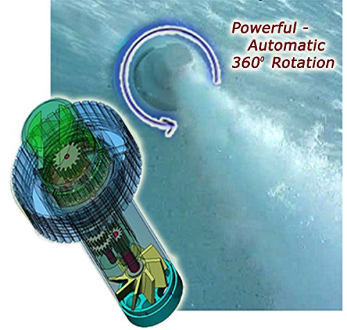 The Circulator Automatic 360 Rotating Swimming Pool