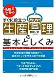 生産管理の基本としくみ [単行本(ソフトカバー)] / 田島 悟 (著); アニモ出版 (刊)