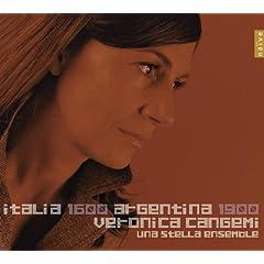 Italia 1600 Argentina 1900 cover