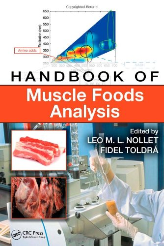 Handbook Of Muscle Foods Analysis