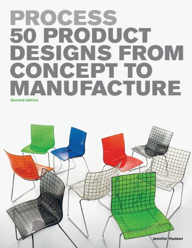Process 50 product designs from concept to manufacture