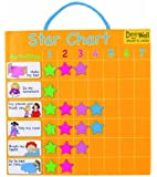 (1) Magnetic Star Chart