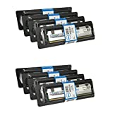 6x16GB 96GB DDR3 PC3-8500R 4Rx4 ECC Reg Server Memory RAM Dell PowerEdge R710