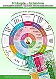 Image de GFK-Navigator für Bedürfnisse (2016) -: Bedürfnisse finden und benennen - sich verstehen, verstan