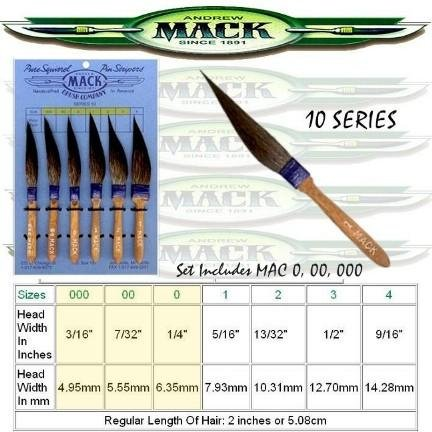 MACK Sword Pinstripe//Pinstriping Brush 10-0,00,000,0000