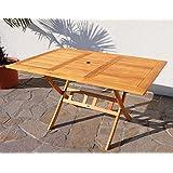 Klapptisch Ausziehtisch Holztisch Gartentisch Garten Tisch 100/140x90cm geölt Holz Eukalyptus wie Teak von AS-S