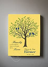 MuralMax - Custom Family Tree, When Two People Fall In Love, Stretched Canvas Wall Art, Wedding & Anniversary Gifts, Unique Wall Decor, Color, Yellow Roses - 30-DAY Money Back Guarantee - Size 8x10