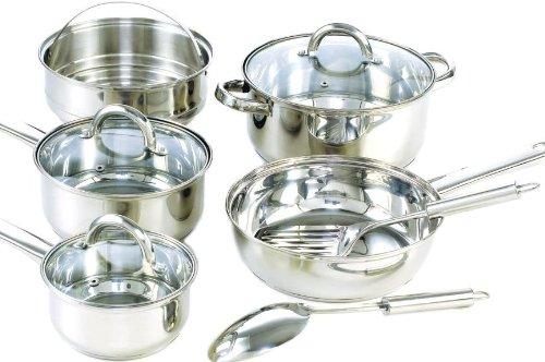 Cookware brands coupon