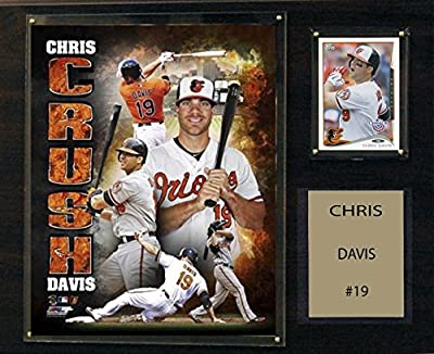 MLB Baltimore Orioles Chris Davis Player Plaque, 12 x 15-Inch