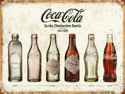 Coca Cola Bottle Evolution Tin Sign 16 x 13in 0