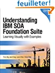 Understanding IBM SOA Foundation Suit...