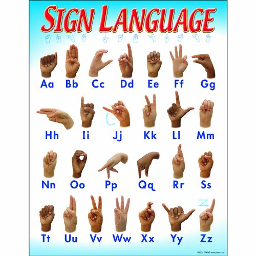 Trend Enterprises Sign Language, Learning Charts (T-38039) - 1