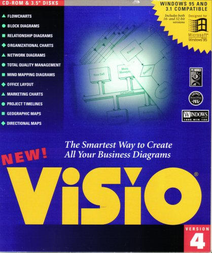Visio – The Smartest Way to Create All Your Business Diagrams