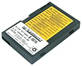 Battery-Biz Inc. 8.4 Volt NiMH Laptop Battery