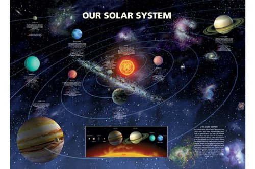 Worksheet. Map of Our Planetary System  Pics about space
