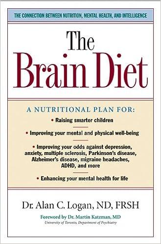 vitamin that helps memory