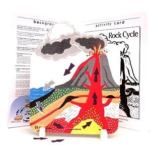Rock Cycle, Soft Foam Teacher Model, (55152): Industrial & Scientific
