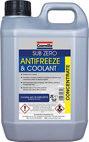 granville-222q-sub-zero-anti-freeze-2l-blue