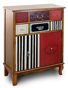 Muebles de cocina retro - ShareMedoc