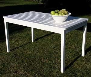 Tavolo Da Giardino Legno Bianco.Tavolo Da Giardino Tavolo Giardino Legno Social Shopping Su