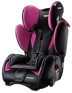 Recaro Young Sport Pink