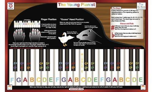 The Young Pianist Placemat