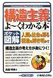 ポケット図解 構造主義がよーくわかる本―人間と社会を縛る構造を解き明かす (Shuwasystem Beginner's Guide Book)