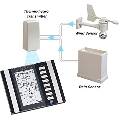 WS2310TWC weather station from Amazon.