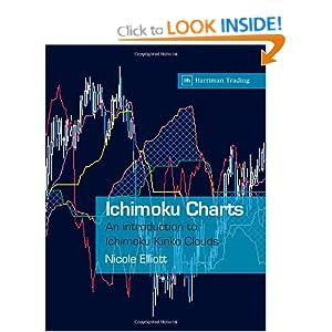 Ichimoku Charts: An Introduction to Ichimoku Kinko Clouds