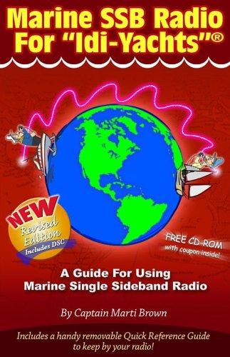 Marine SSB Radio for