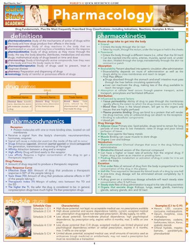pharmacology quick reference guide quick study academic rh vetelib com meds quick reference guide 2015 meds quick reference guide dhcs