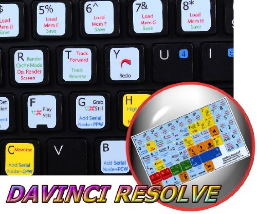 New Blackmagic Design Davinci Resolve Sticker For Keyboard