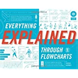 Everything Explained Through Flowcharts: All of Life's Mysteries Unraveled Including Tips for World Domination, Which Religion Offers the Best ... the Secret Recipe for Gettin' Laid Lemonadeby Doogie Horner