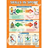 Skills in Sport PE Educational Wall ChartPoster in laminated paper A1 850mm x 594mm