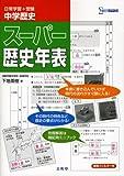 中学歴史スーパー歴史年表 (シグマベスト)