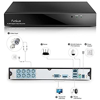 Funlux? 8 Channel 960H DVR 700TVL High Resolution Surveillance System Home Security Camera System