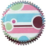 how to use bella cucina mini cupcake maker