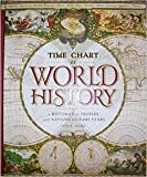 img - for By John B. Sparks Time Chart of World History: A Histomap of Peoples and Nations for 4,000 Years book / textbook / text book