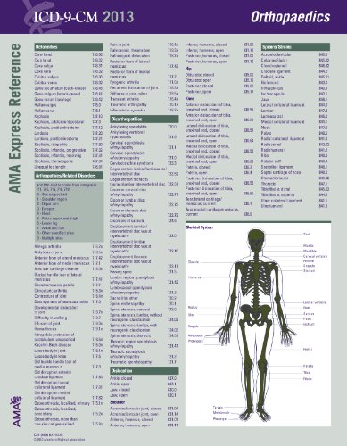 ICD-9-CM 2013 Express Reference Coding Card Orthopaedics